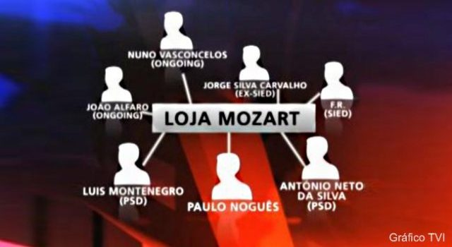 Mozart e os desafinados